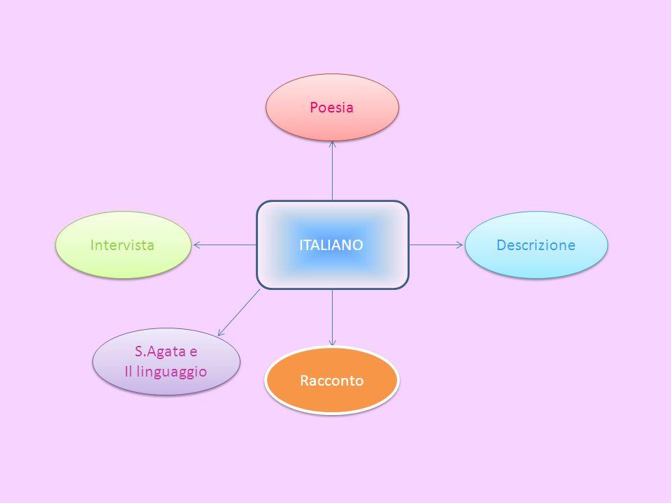 Poesia ITALIANO Intervista Descrizione S.Agata e Il linguaggio Racconto
