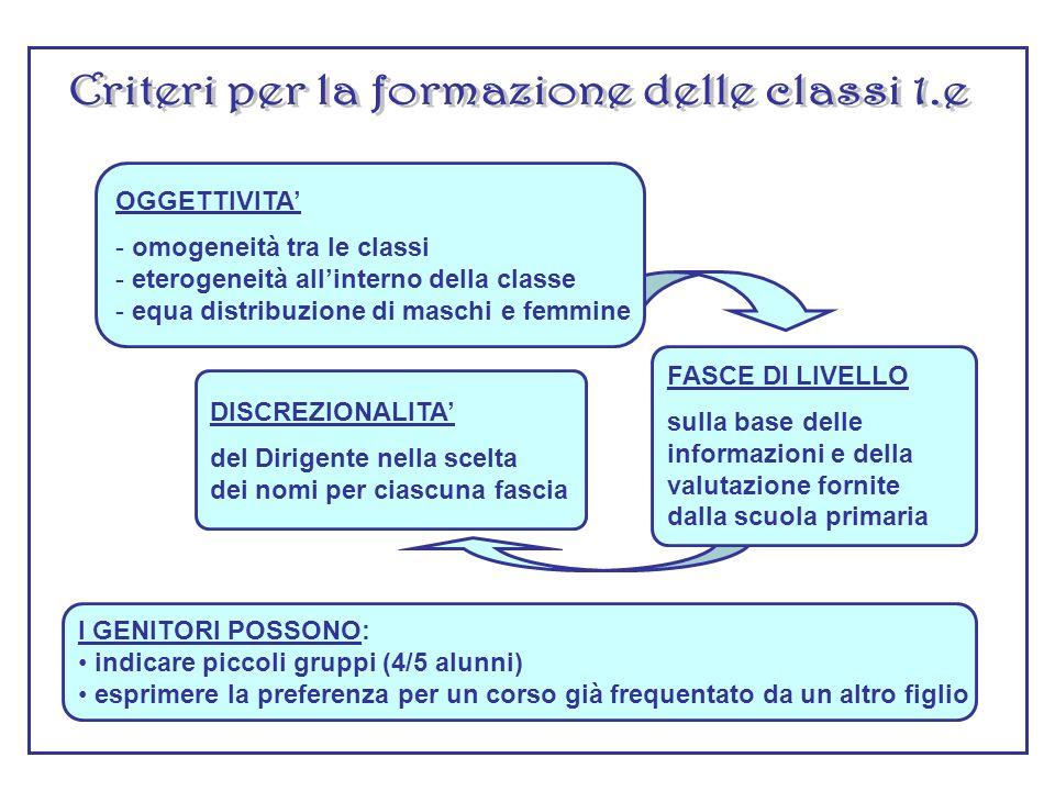 Criteri per la formazione delle classi 1.e