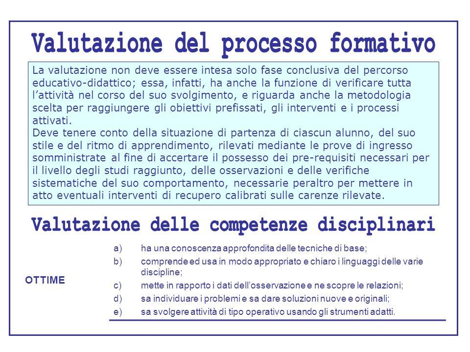 Valutazione del processo formativo