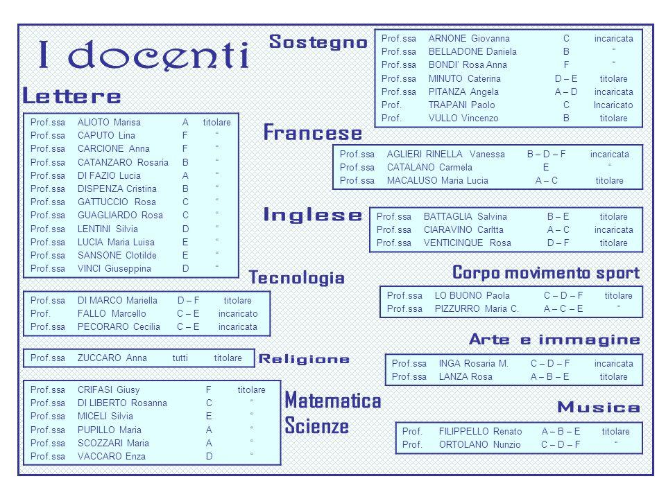 Sostegno I docenti Lettere Francese Inglese Corpo movimento sport
