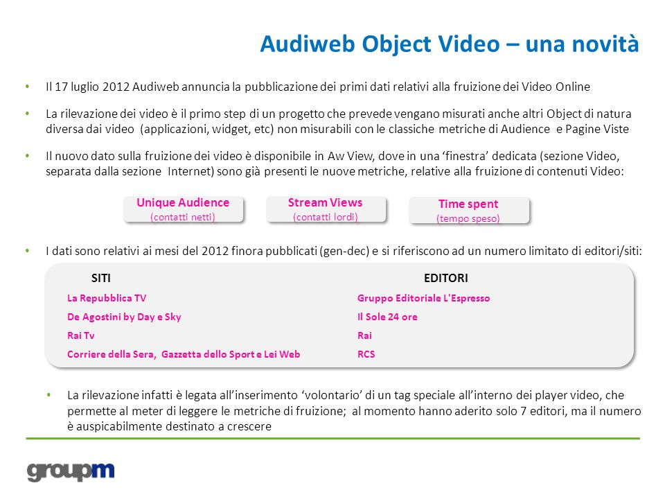Audiweb Object Video – una novità