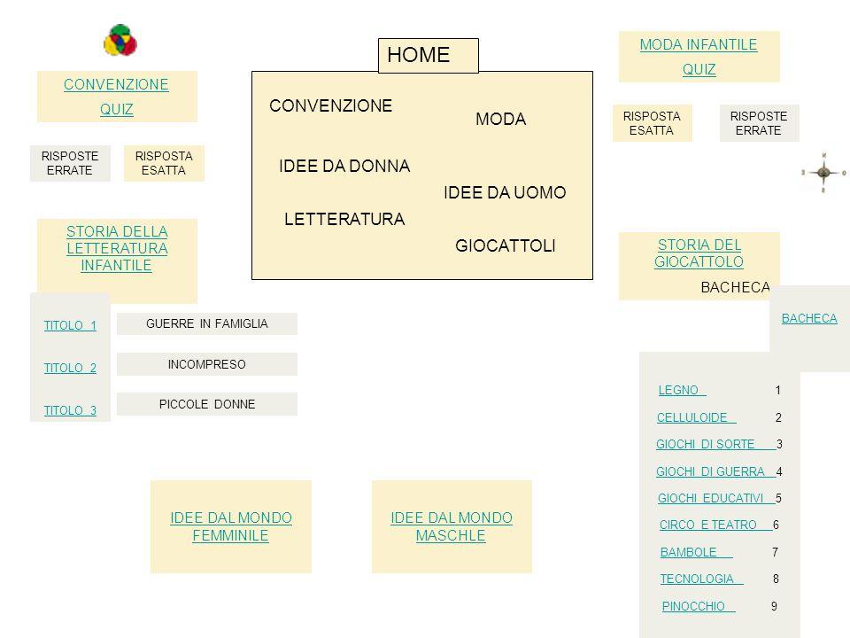 HOME CONVENZIONE MODA IDEE DA DONNA IDEE DA UOMO LETTERATURA