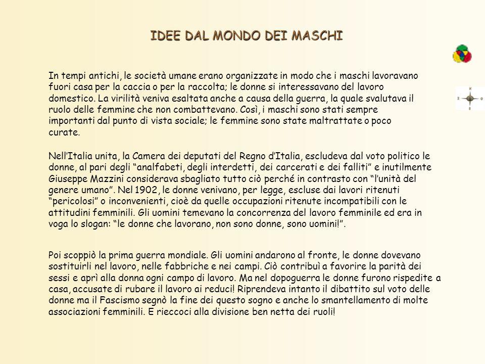 IDEE DAL MONDO DEI MASCHI