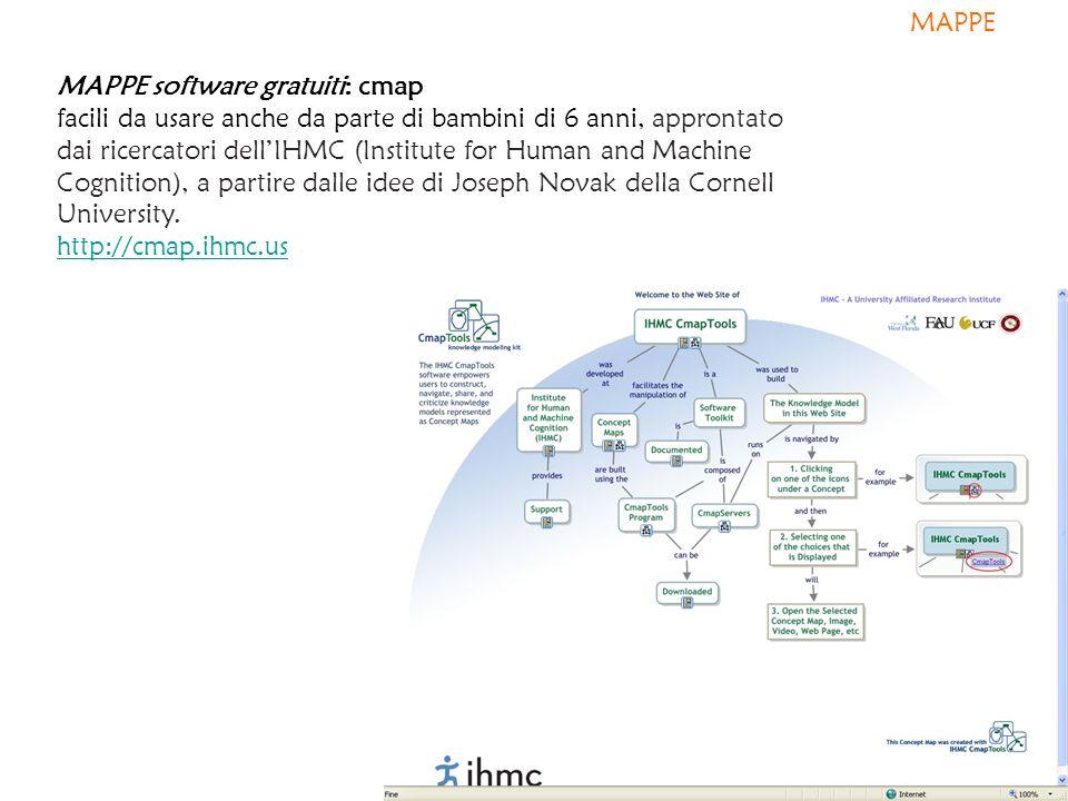 MAPPE MAPPE software gratuiti: cmap.