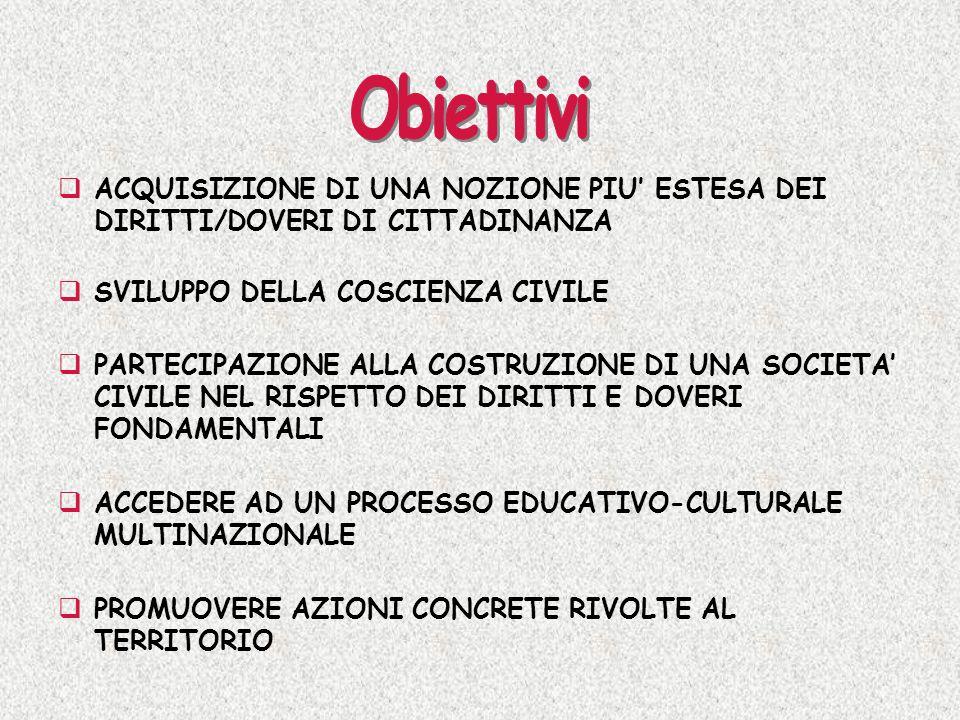 Obiettivi ACQUISIZIONE DI UNA NOZIONE PIU' ESTESA DEI DIRITTI/DOVERI DI CITTADINANZA. SVILUPPO DELLA COSCIENZA CIVILE.