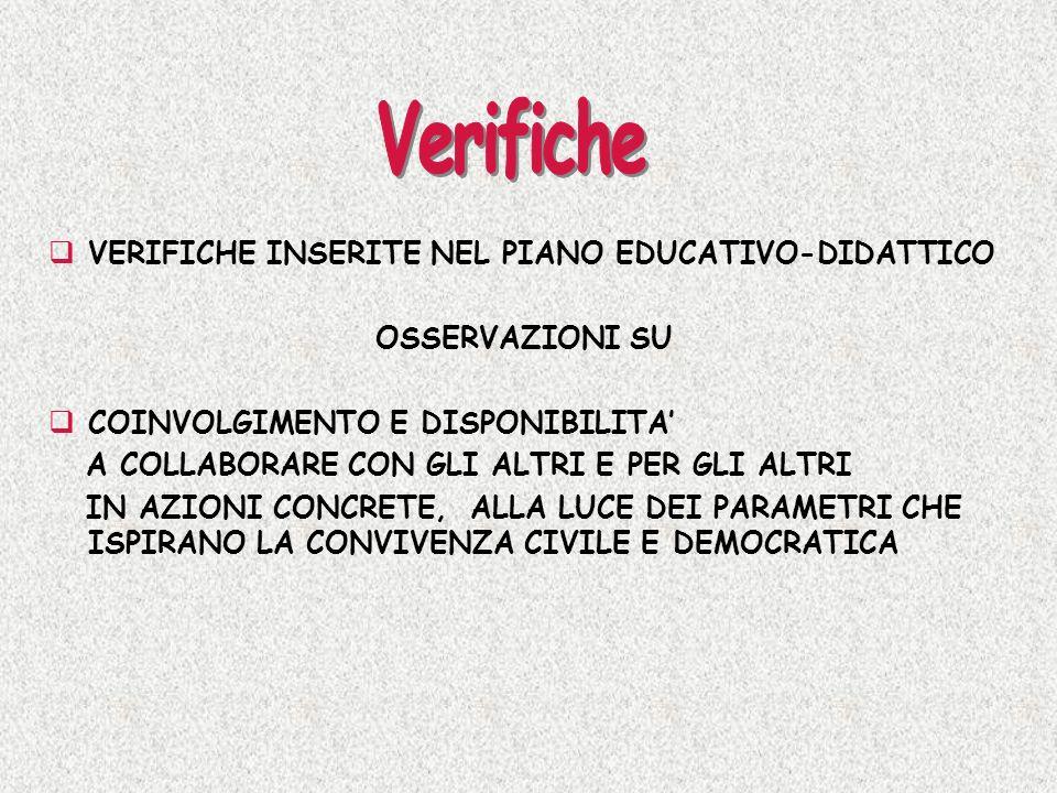 Verifiche VERIFICHE INSERITE NEL PIANO EDUCATIVO-DIDATTICO