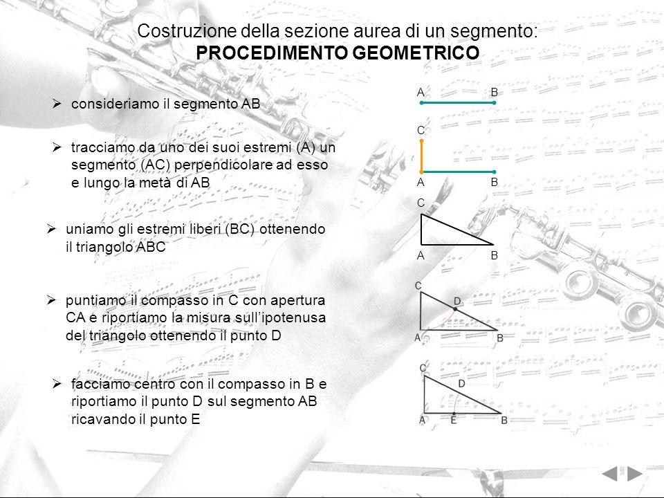 Costruzione della sezione aurea di un segmento: PROCEDIMENTO GEOMETRICO