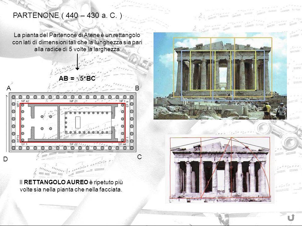PARTENONE ( 440 – 430 a. C. ) AB = √5*BC A B C D