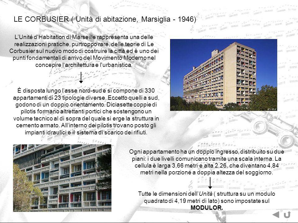 LE CORBUSIER ( Unità di abitazione, Marsiglia - 1946)