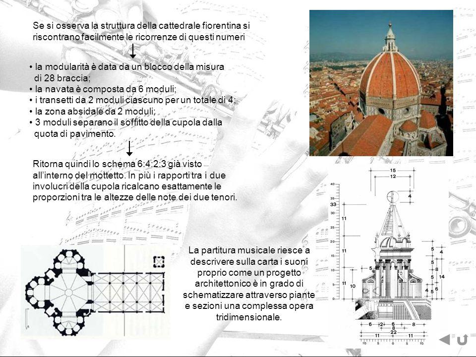 Se si osserva la struttura della cattedrale fiorentina si riscontrano facilmente le ricorrenze di questi numeri