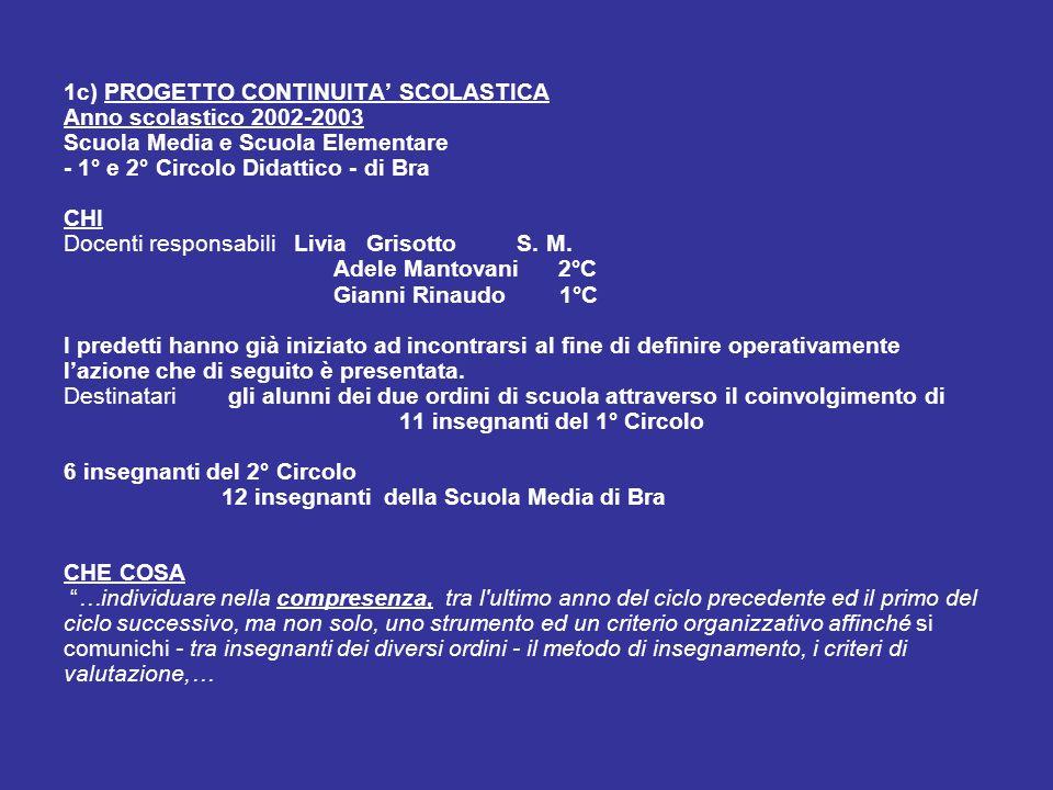 1c) PROGETTO CONTINUITA' SCOLASTICA Anno scolastico 2002-2003 Scuola Media e Scuola Elementare - 1° e 2° Circolo Didattico - di Bra CHI Docenti responsabili Livia Grisotto S.