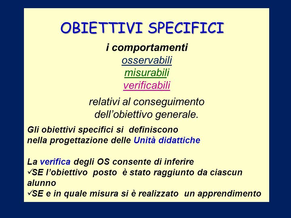 OBIETTIVI SPECIFICI i comportamenti osservabili misurabili