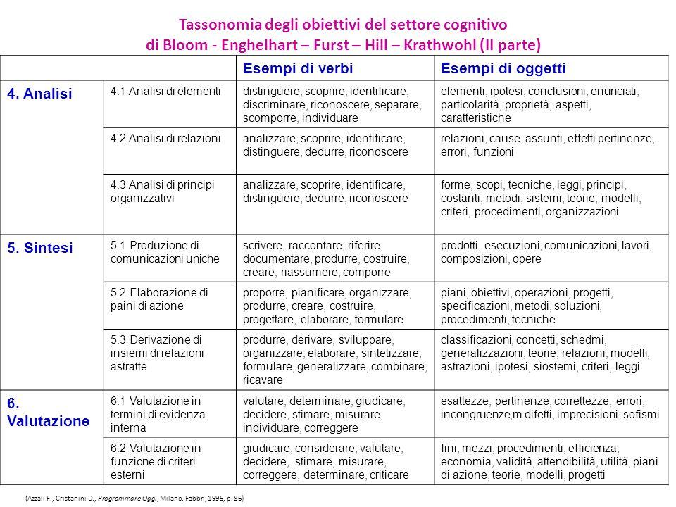 Tassonomia degli obiettivi del settore cognitivo