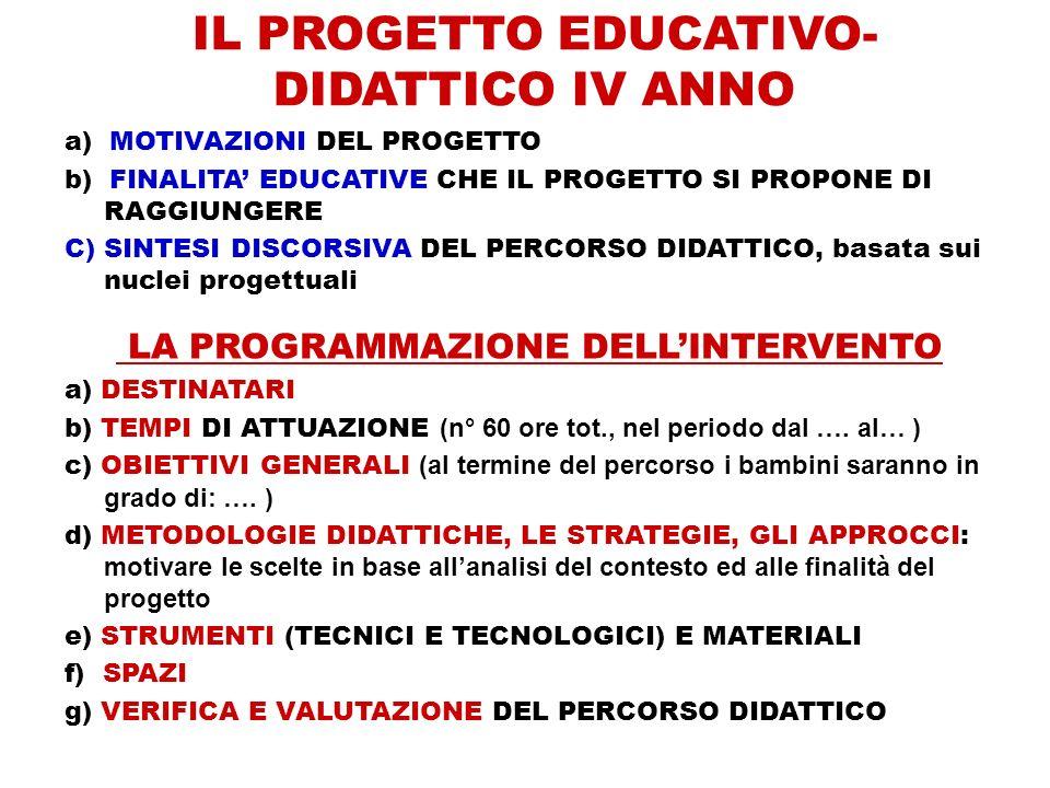 IL PROGETTO EDUCATIVO-DIDATTICO IV ANNO