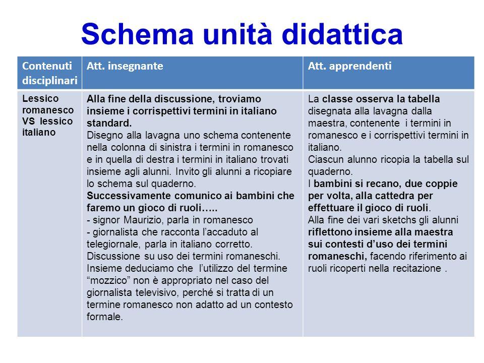 Schema unità didattica