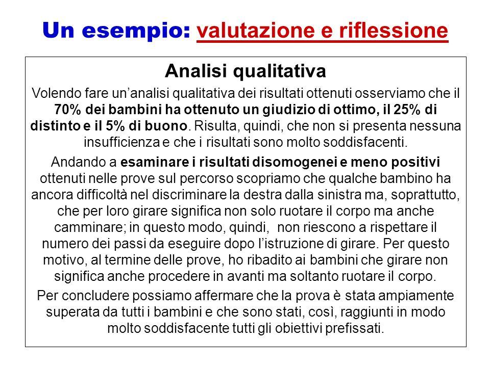 Un esempio: valutazione e riflessione
