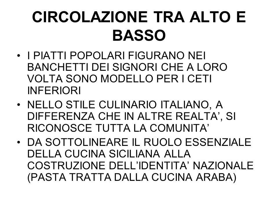 CIRCOLAZIONE TRA ALTO E BASSO