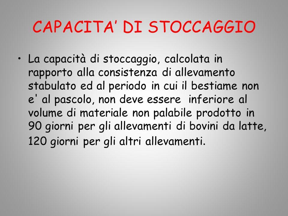 CAPACITA' DI STOCCAGGIO