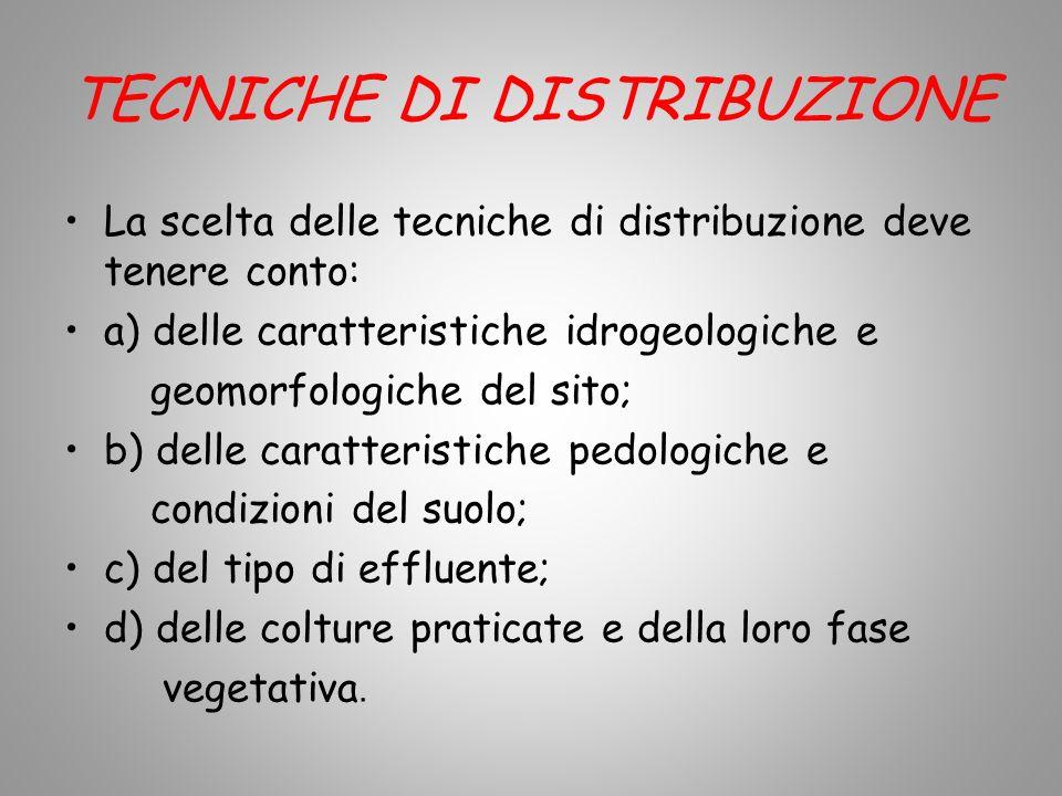 Tecniche di distribuzione