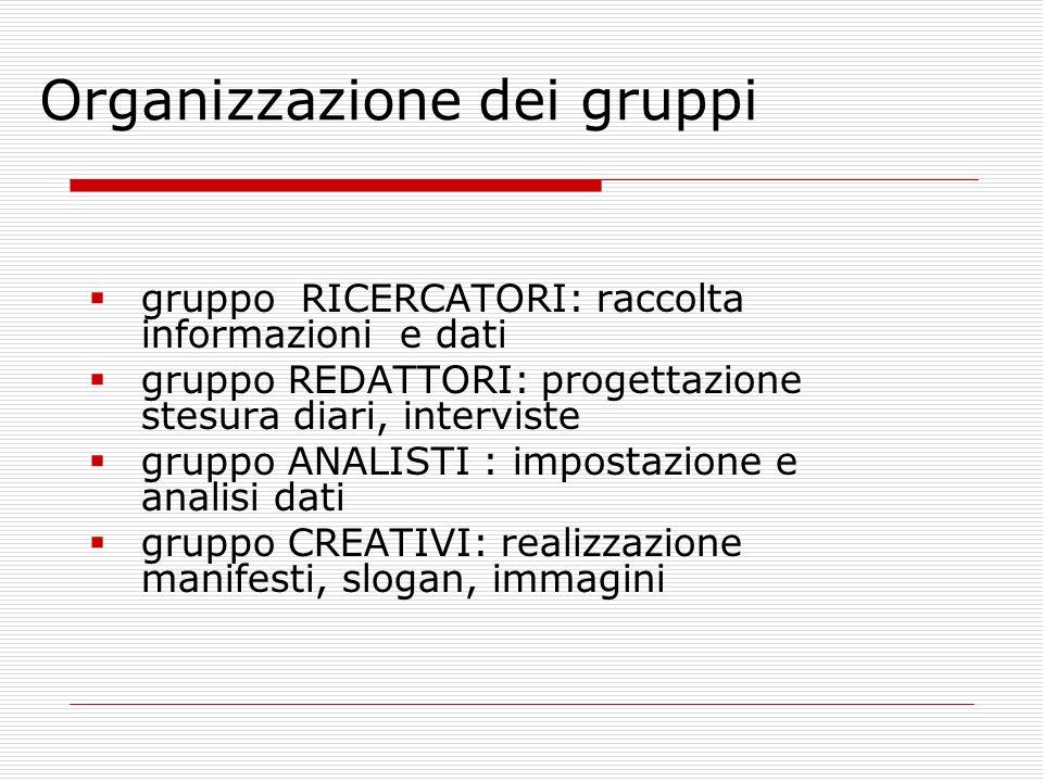 Organizzazione dei gruppi