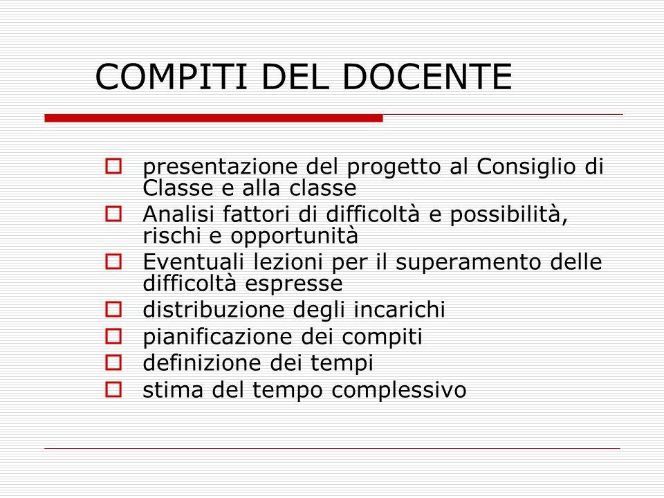 COMPITI DEL DOCENTE presentazione del progetto al Consiglio di Classe e alla classe.