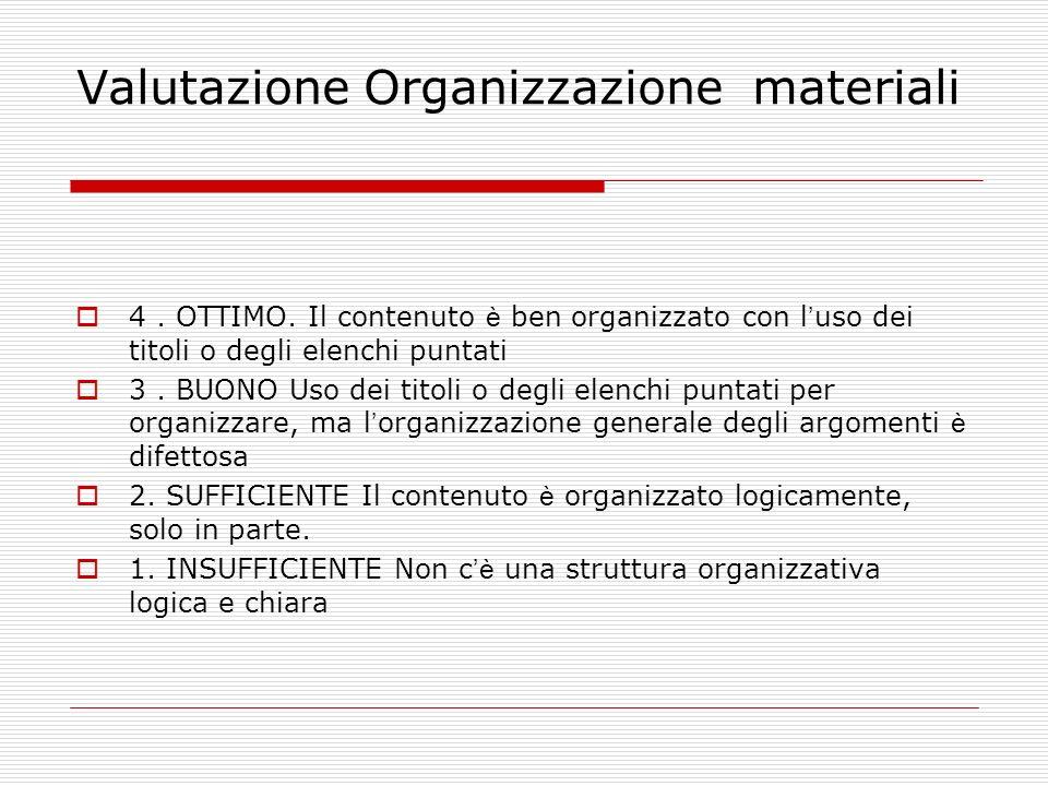 Valutazione Organizzazione materiali