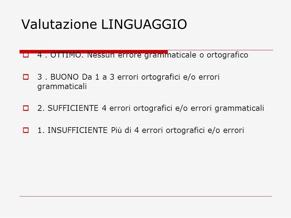Valutazione LINGUAGGIO