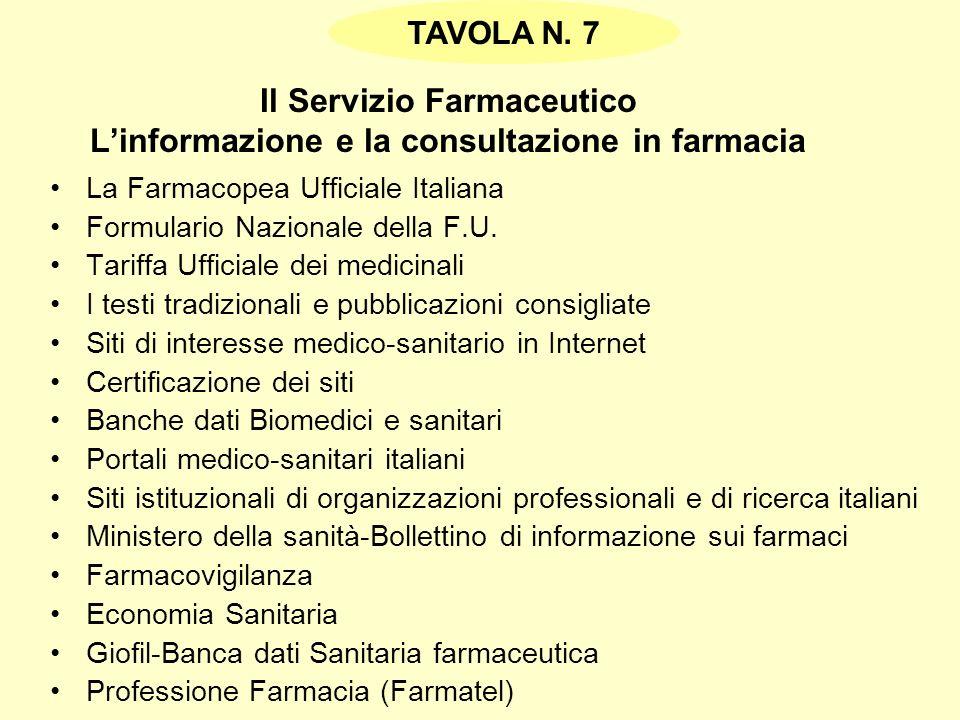 Il Servizio Farmaceutico L'informazione e la consultazione in farmacia
