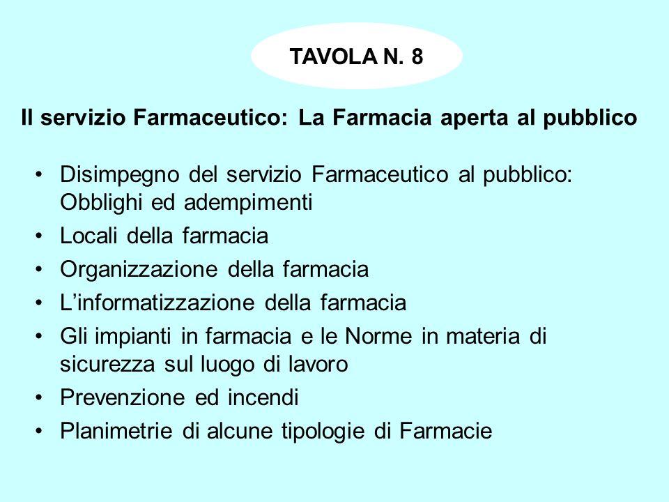 Il servizio Farmaceutico: La Farmacia aperta al pubblico