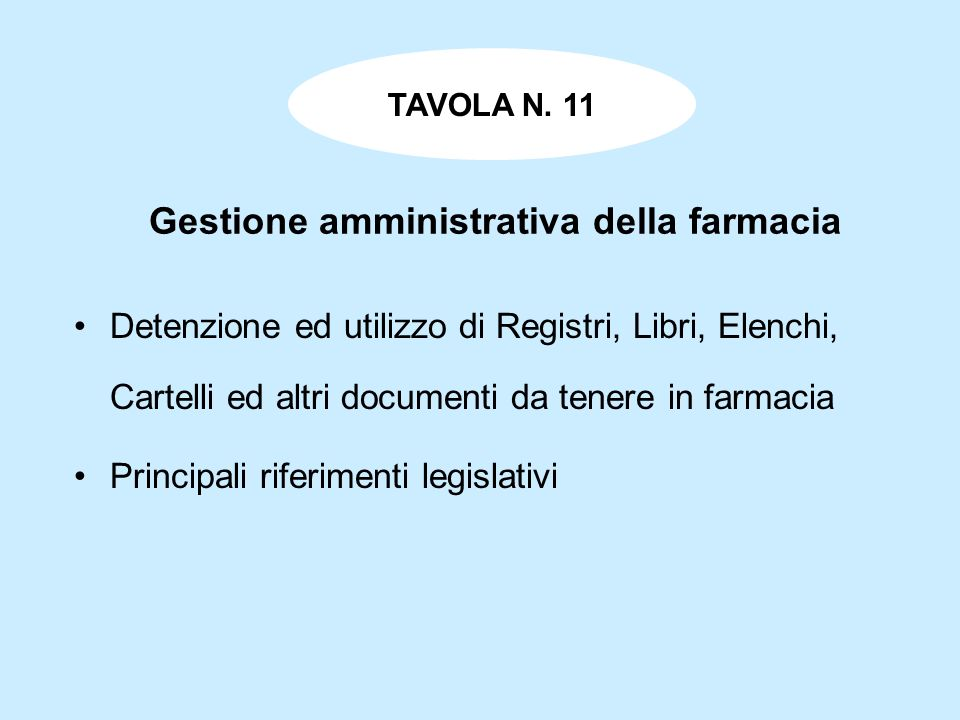 Gestione amministrativa della farmacia