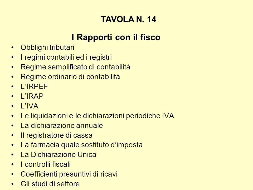 I Rapporti con il fisco TAVOLA N. 14 Obblighi tributari