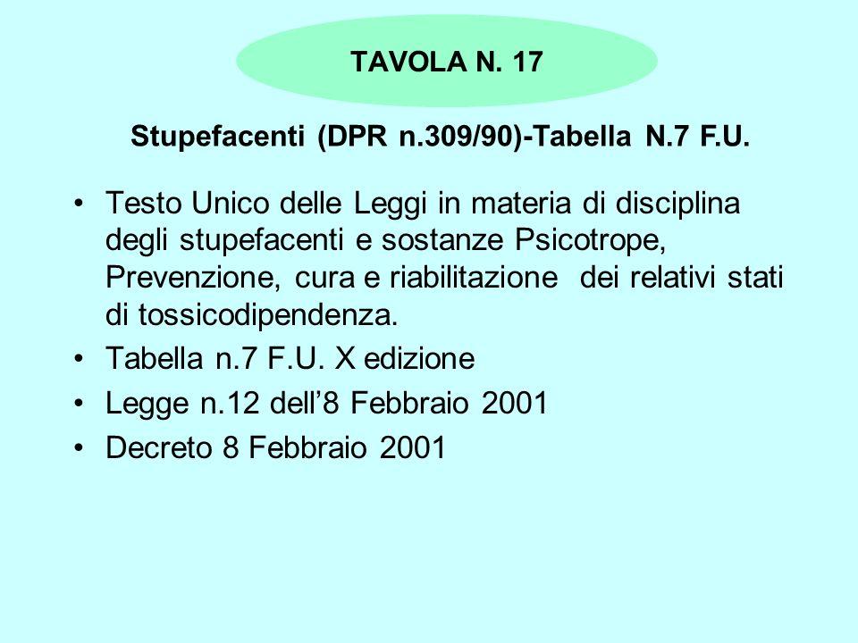 TAVOLA N. 17 Stupefacenti (DPR n.309/90)-Tabella N.7 F.U.