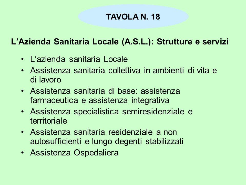 L'Azienda Sanitaria Locale (A.S.L.): Strutture e servizi