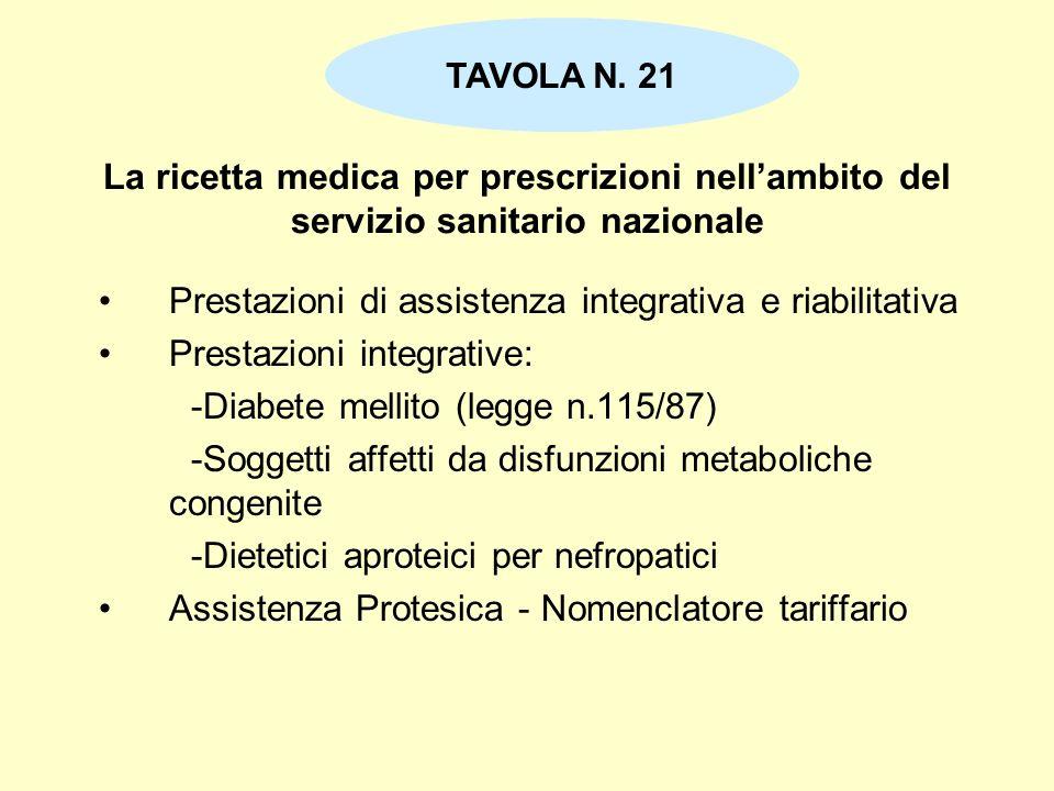 Prestazioni di assistenza integrativa e riabilitativa
