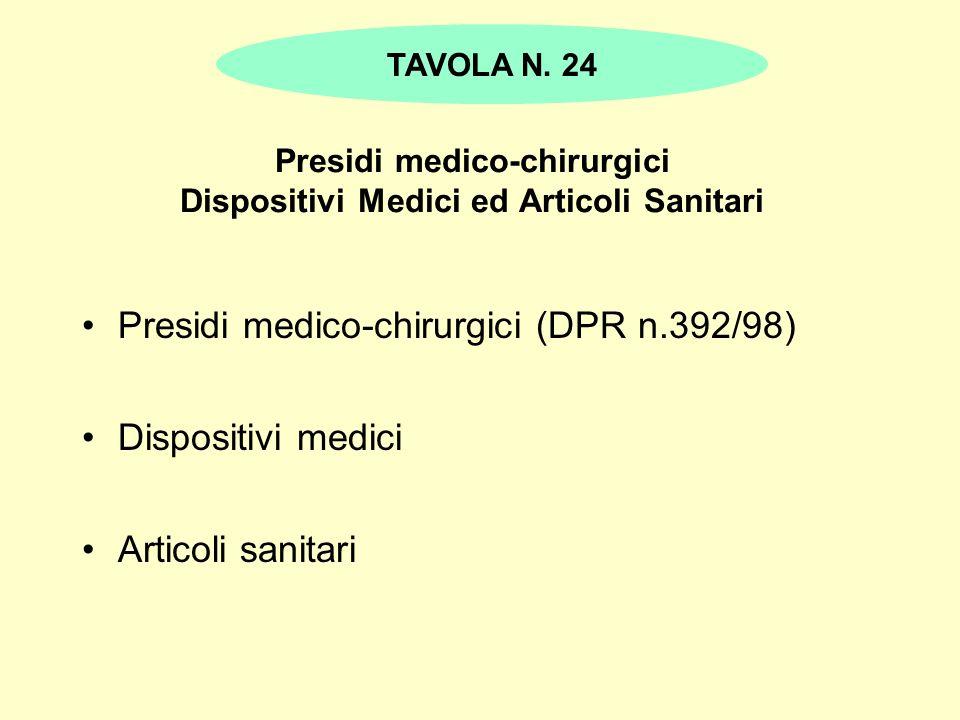 Presidi medico-chirurgici Dispositivi Medici ed Articoli Sanitari