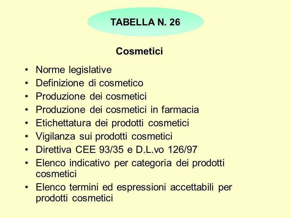 Definizione di cosmetico Produzione dei cosmetici