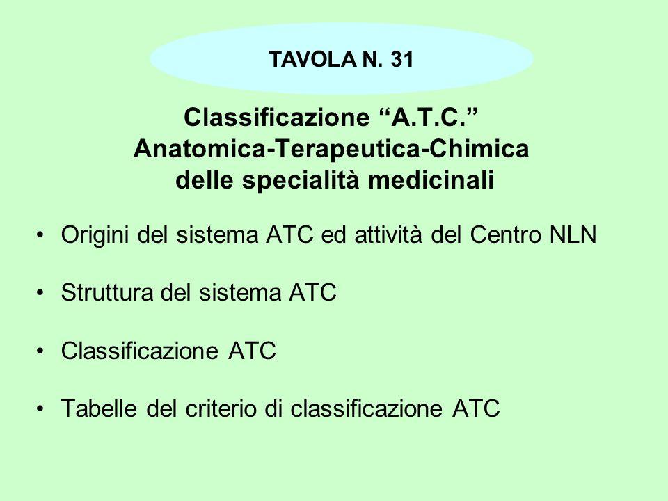 TAVOLA N. 31 Classificazione A.T.C. Anatomica-Terapeutica-Chimica delle specialità medicinali.