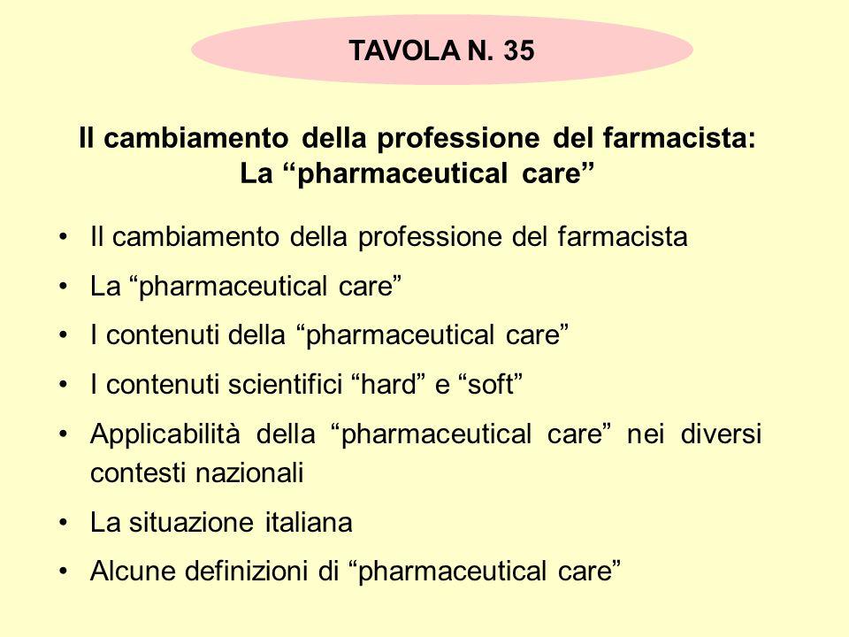Il cambiamento della professione del farmacista