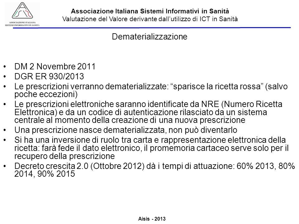 Dematerializzazione DM 2 Novembre 2011. DGR ER 930/2013.