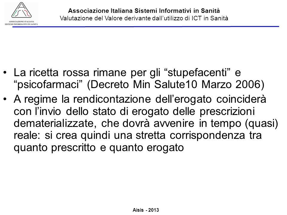 La ricetta rossa rimane per gli stupefacenti e psicofarmaci (Decreto Min Salute10 Marzo 2006)