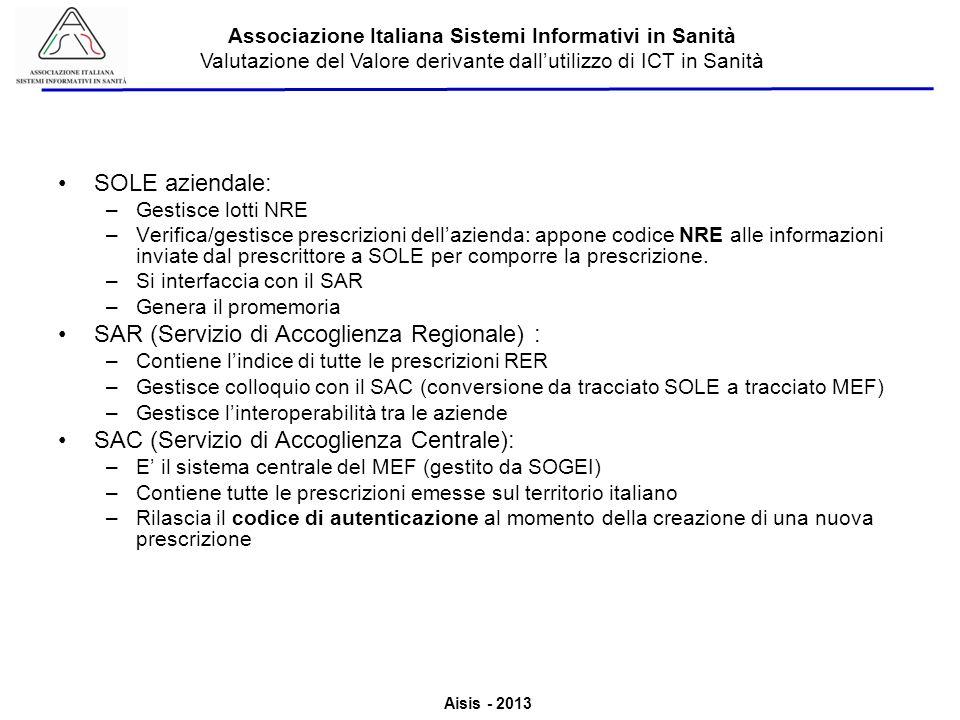 SAR (Servizio di Accoglienza Regionale) :