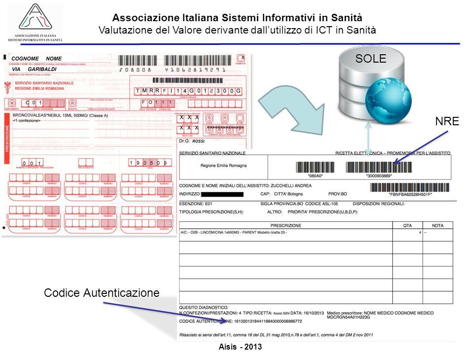SOLE NRE Codice Autenticazione