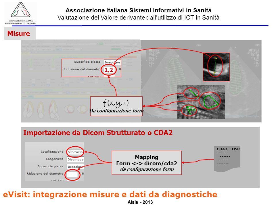 eVisit: integrazione misure e dati da diagnostiche