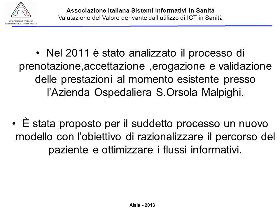 Nel 2011 è stato analizzato il processo di prenotazione,accettazione ,erogazione e validazione delle prestazioni al momento esistente presso l'Azienda Ospedaliera S.Orsola Malpighi.
