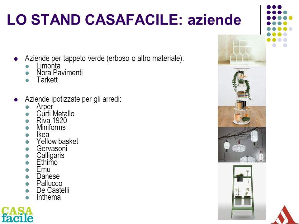 LO STAND CASAFACILE: aziende