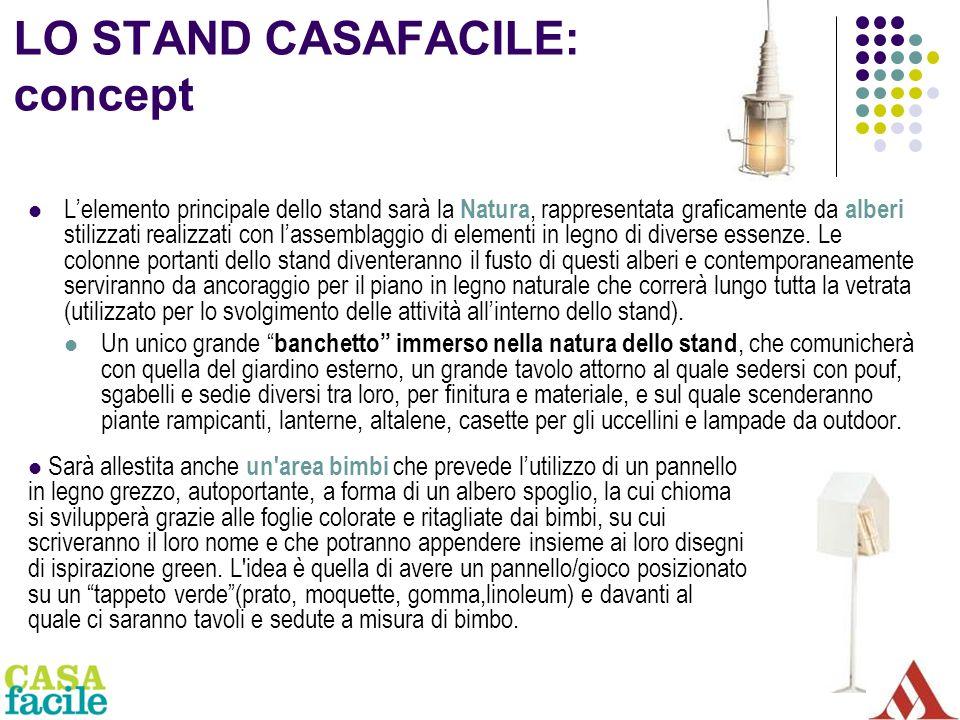 LO STAND CASAFACILE: concept