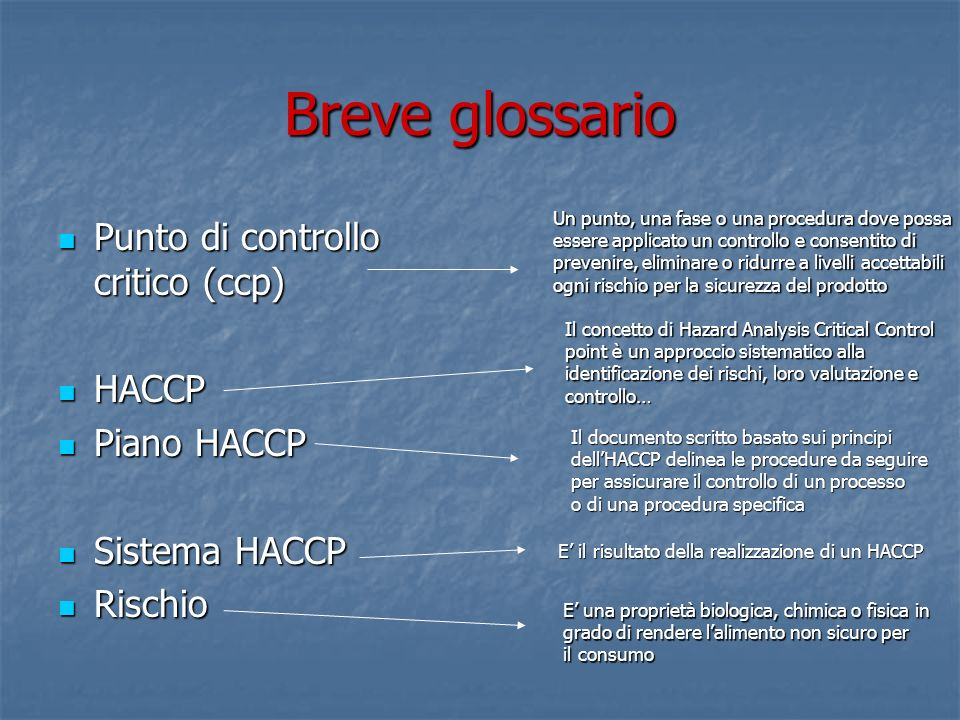 Breve glossario Punto di controllo critico (ccp) HACCP Piano HACCP