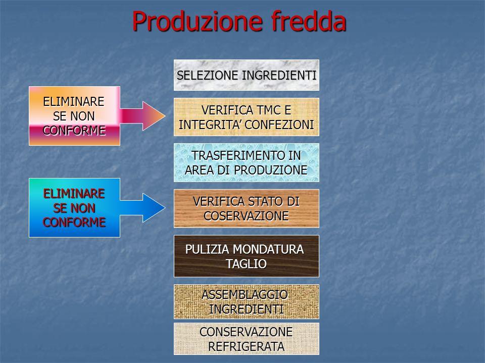 Produzione fredda SELEZIONE INGREDIENTI ELIMINARE SE NON