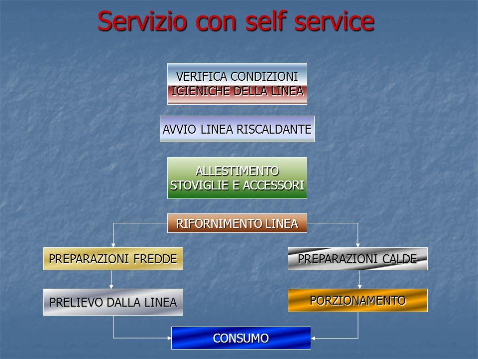 Servizio con self service