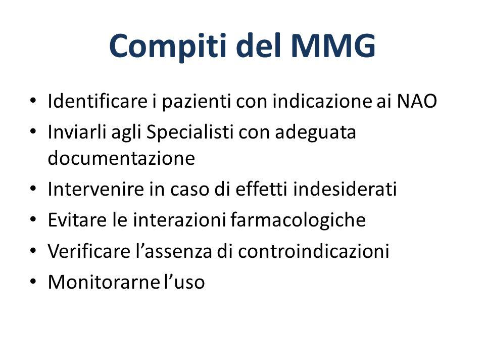 Compiti del MMG Identificare i pazienti con indicazione ai NAO